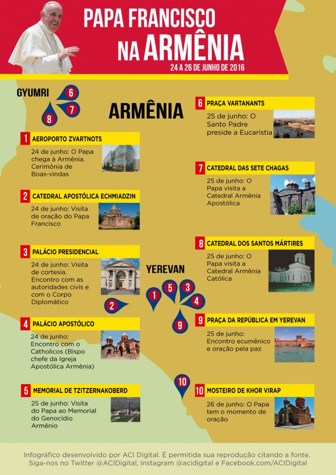 Papa na Armenia